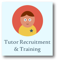 school-wide peer tutor training and recruitment